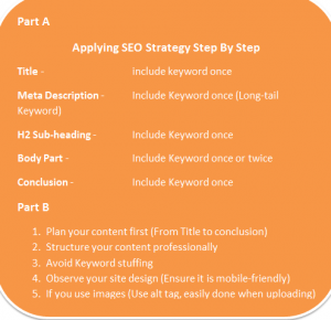 SEO Strategy, good SEO strategy