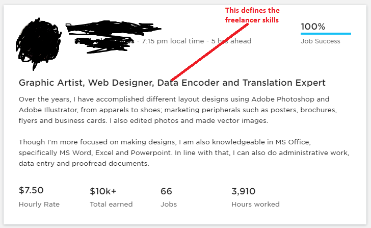Skills of a freelancer