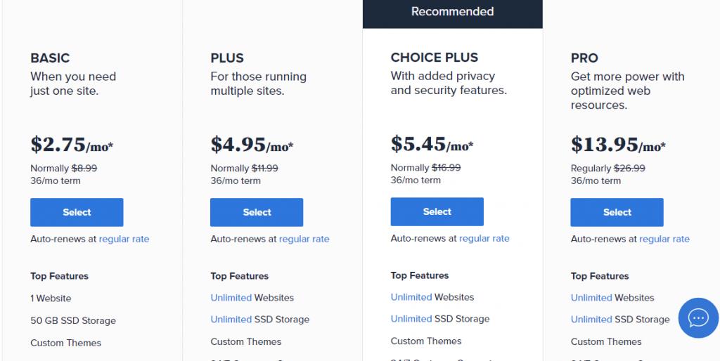 Bluehost hosting plans for new website